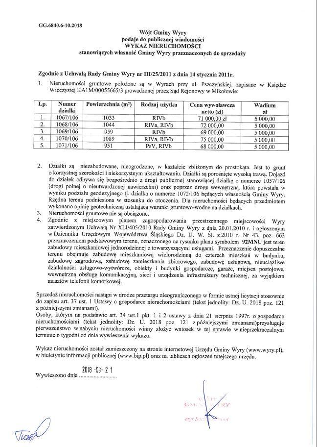 pszczyńska wykaz nieruchomości.JPG